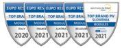 EUPD TOP BRAND 2021